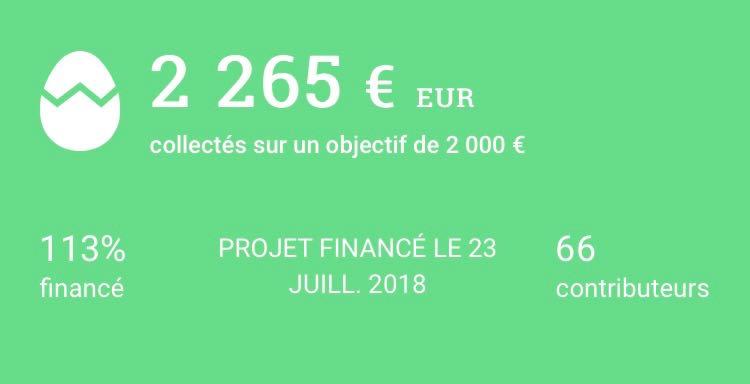 financé_113%_64_contributeurs